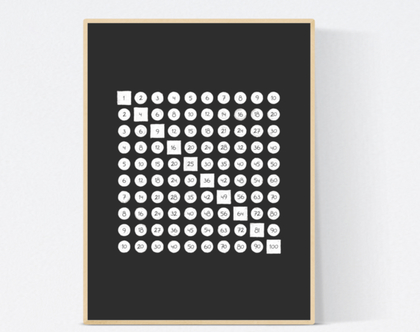 פוסטר - לוח הכפל
