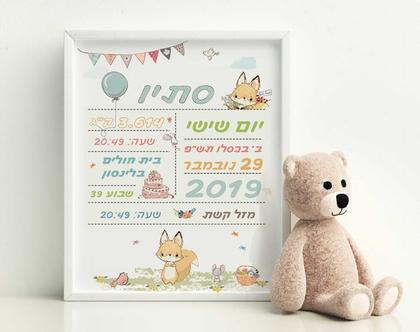 תעודת לידה ממוסגרת לבת או בן | תעודת לידה מעוצבת אישית | תעודת זהות לתינוק | תעודת לידה לתינוק | עיצוב חדר ילדים | תעודת לידה בעיצוב אישי